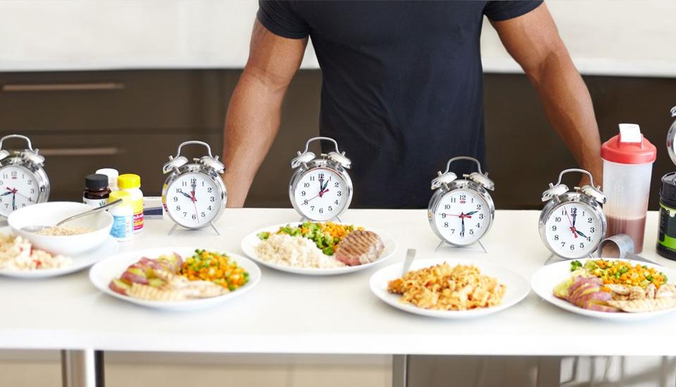 полное руководство по калориям